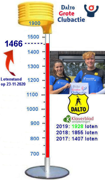 20201122 Lotenmeter Dalto GCA