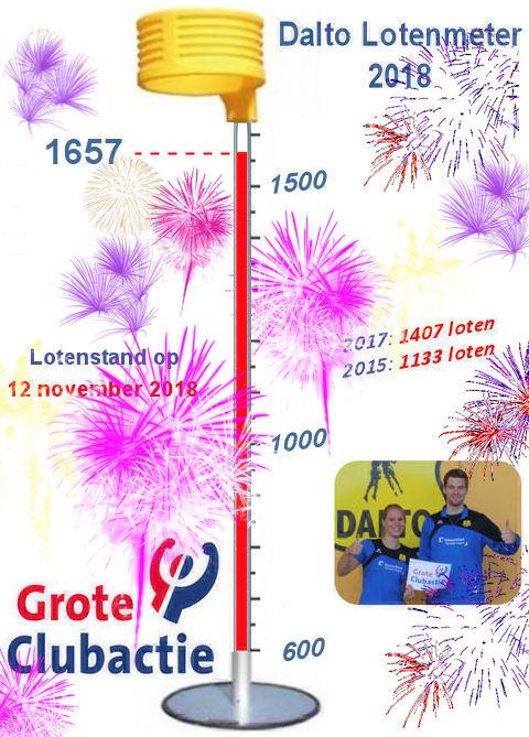 Lotenmeter Dalto GCA