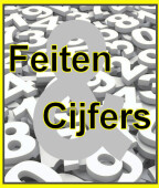Dalto TC - Feiten en Cijfers