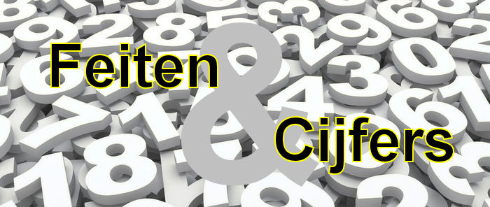 Feiten & Cijfers -TC Dalto